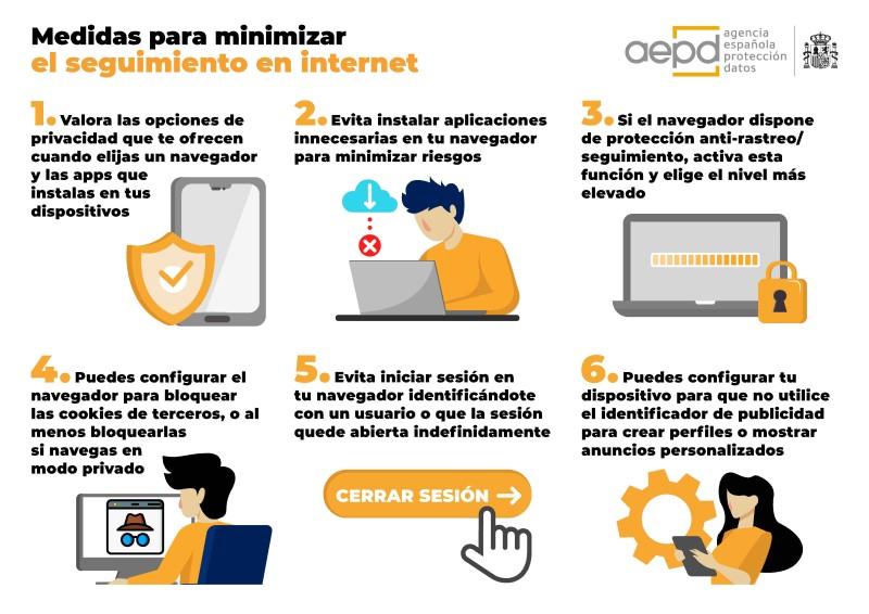 Medidas para minimizar el seguimiento en internet